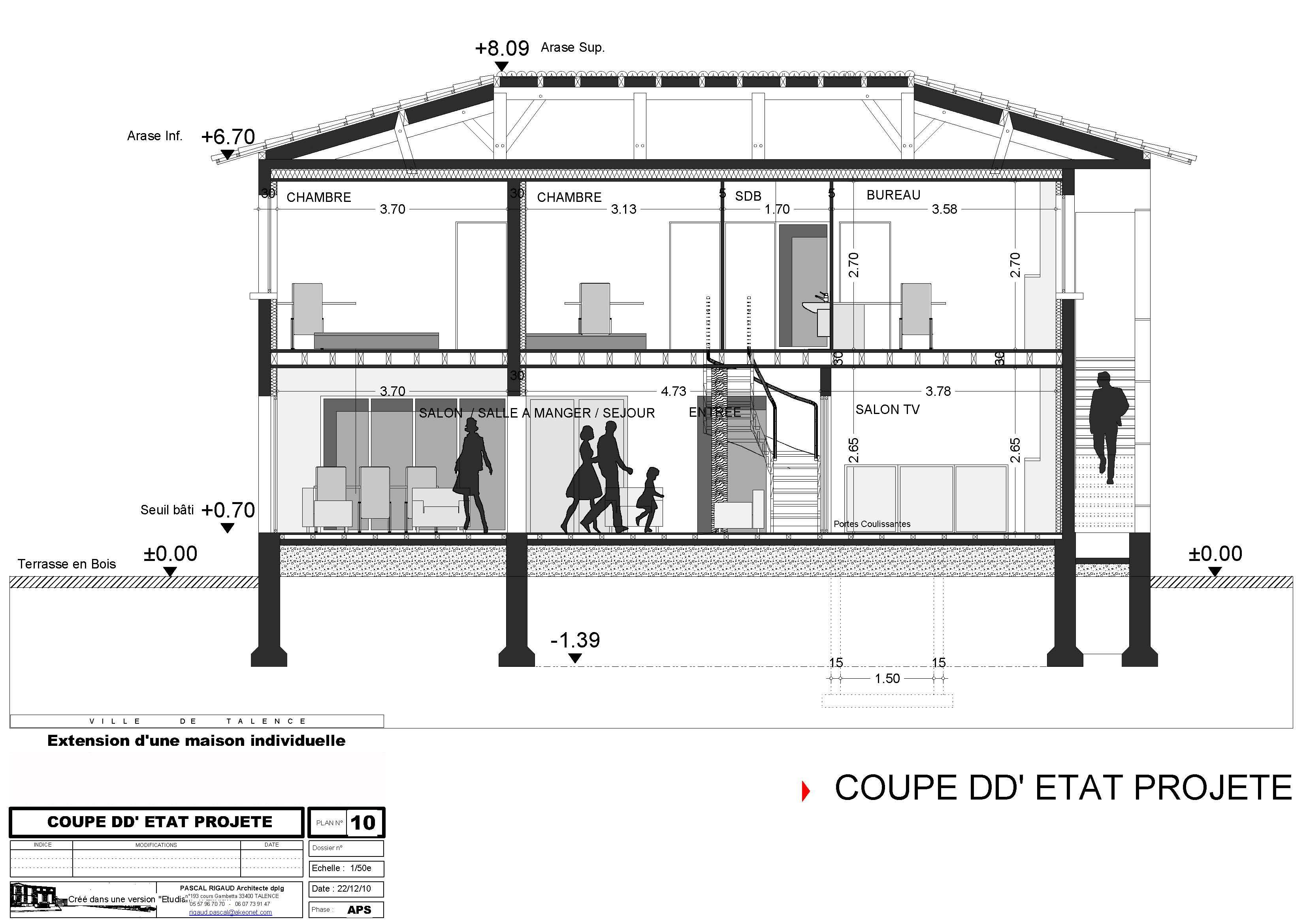 Coupe1 pascal rigaud architecte dplgpascal rigaud architecte dplg - Plan de coupe de maison ...